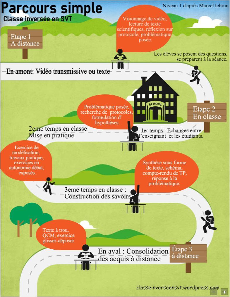 Svt Terminale S Conforme Au Programme 2012 PDF …