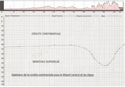 epaisseur-croute-cont-mc-alpes correction