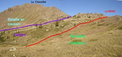chenaillet