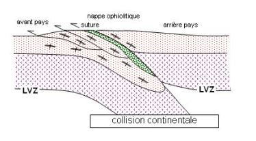 collision ex Alpes