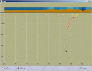 pendage dans la zone de subduction des philippine: 77 °