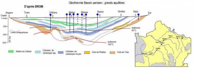bassin parisien