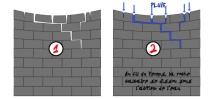 mécanisme de formation du karst